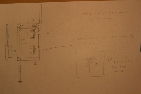 TLR idea detail.